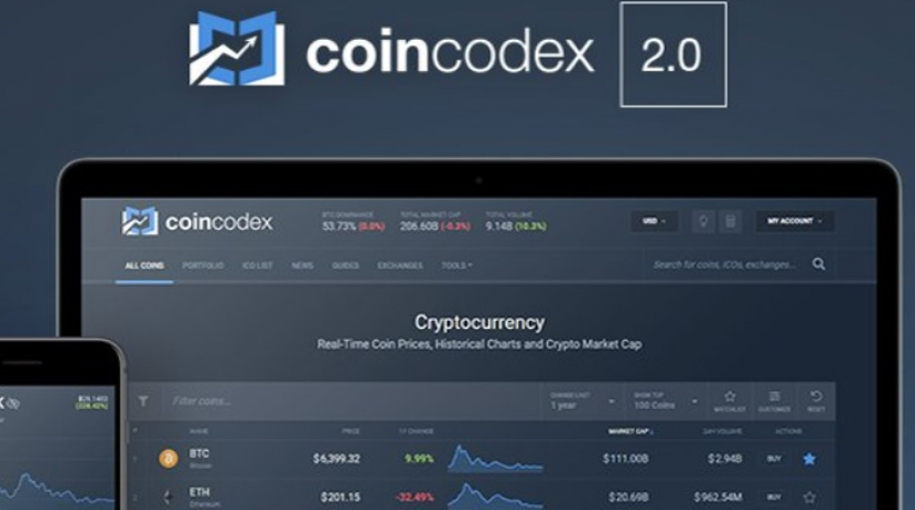 DVMarketplace now listed on CoinCodex